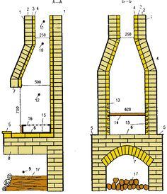 Порядовка строительства печного комплекса : барбекю