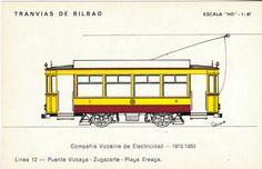 Tranvía de la línea nº 12 Puente Bizkaia-Zugatzarte-Playa Ereaga. Dibujo de Julián Palmero, fondo : Carmelo Zaita