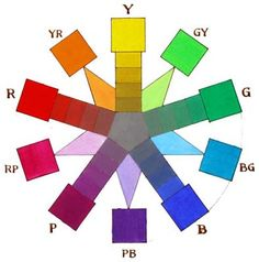 The Munsell color wheel divides the color universe into ten evenly spaced hues.