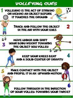 PE Poster: Volleying Cues