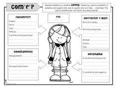 Drama Activities, Teacher Pay Teachers, Teacher Newsletter, Persona, Teaching, Home, Learning Italian, Christians, Learn Italian Language