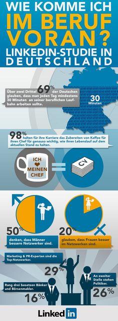 Die Deutschen wiedermal: investieren täglich mehr als 30 Minuten in ihre Karriere...