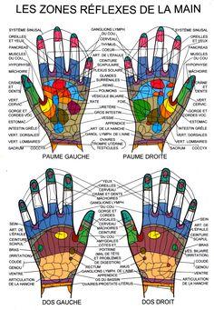 massage mains reflexologie - Recherche Google