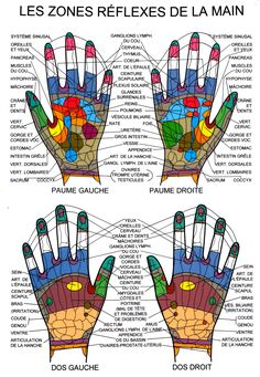 Shiatsu Massage – A Worldwide Popular Acupressure Treatment - Acupuncture Hut Acupuncture, Acupressure Treatment, Tai Chi, Foot Detox Soak, Hand Massage, Reflexology Massage, Qi Gong, Massage Techniques, Pranayama
