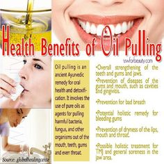 How to Drain Sinuses with Oil Pulling