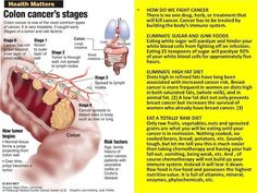 Definitely a BETTER way of beating colon cancer and ZERO chances of radiation causing another cancer elsewhere later on.