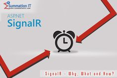 #SignalR is such a framework for building real-time applications in ‪#‎dotnet‬…