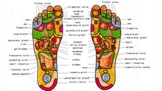 What is Foot Reflexology - Foot Massage And Benefits - How to do Foot Re...