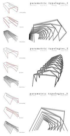 parametric_typologies – Fritz Wolff- # Fritz … – … – The World Parametric Architecture, Pavilion Architecture, Parametric Design, Architecture Drawings, Architecture Details, Landscape Architecture, Interior Architecture, Landscape Design, Architecture Colleges