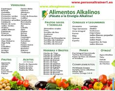 One of the most important aspects to health is proper pH balance, and there's not better diet to balance pH than the alkaline diet. Healthy Tips, Healthy Eating, Healthy Recipes, Healthy Foods, Vegan Foods, Vegan Dishes, Fitness Nutrition, Health And Nutrition, Nutritional Value Of Eggs