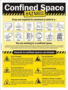 Construction Safety Posters – Safety Poster Shop – Page 5 Safety Talk, Safety Meeting, Fire Safety, Safety Quotes, Safety Slogans, Health And Safety Poster, Safety Posters, Safety Pictures, Construction Safety