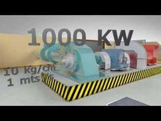 ¿Cómo funciona una central hidroeléctrica y cómo genera energía? - YouTube Youtube, Home Appliances, Personal Care, Electronics, Free, Earthship Home, Electric Power, Renewable Energy, House Appliances