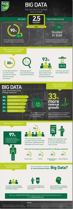 Exploiting Big Data for Creating New Products and Innovation #infographic #bigdata #cloudcomputing