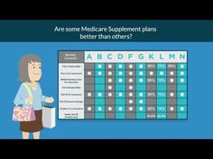 Are Some Medicare Supplement Plans Better Than Others?