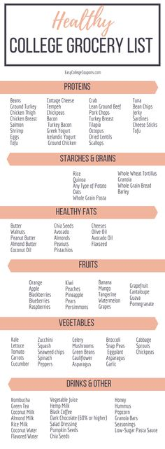 College Grocery List | Free Printable | Healthy Food Ideas