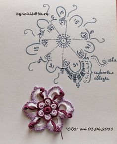 Ангел dell'uncinetto: Цветок Кружева для Ирландии