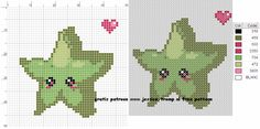 borduren gratis borduurpatronen fruit cross-stitching needlework free charts