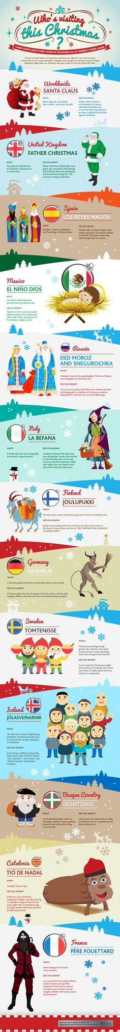 Santas from Around the World Infographic. Topic: santa claus, christmas, holiday