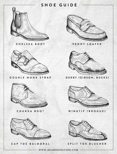Fashion advice: shoe guide. Via coffee stained cashmere
