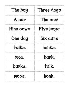 Students will cut out the naming and telling parts of the sentences.  Then will then put sentences together so that the subject and verb agree. I had my students glue them onto manila paper. You could also use this as a cookie sheet or pocket chart center.