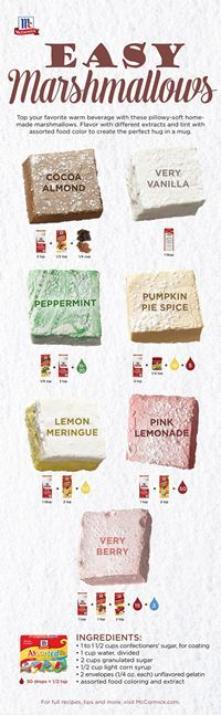 McCormick's easy guide to homemade marshmallows.