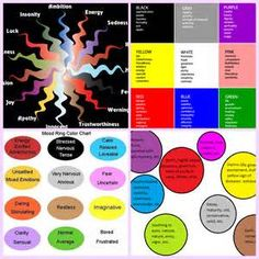 Colours Mood mood ring color chart - explore color symbolism related to