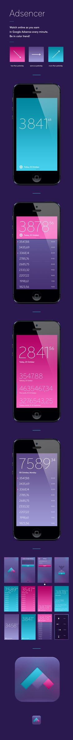 Adsenser by Stanfy , via Behance *** iPhone application to track earnings in Google Adsense.
