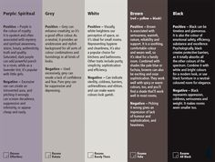 The four personality types and their tonal families