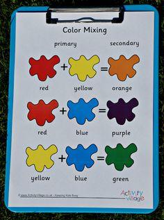 Activity Village colour mixing chart (US spellings) Colour Activities Eyfs, Colour Activities For Toddlers, Preschool Art Activities, Nursery Activities, Preschool Colors, Colour Mixing Eyfs, Color Mixing Chart, Birthday Chart Classroom, Birthday Charts