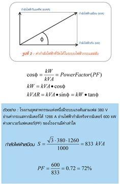 Power-factor-Correction-2.jpg (640×986)