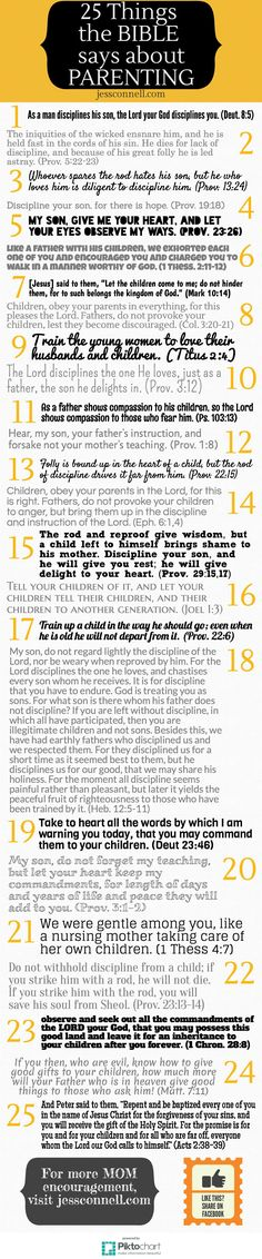 Here are 25 things the Bible says about raising children, discipline, and parenting. The classic parenting verses are here, as well as a few unusual (not-often-quoted) portions that include direction Parenting Advice, Parenting Humor, Kids And Parenting, Parenting Styles, Parenting Classes, Beautiful Words, Train Up A Child, Christian Parenting, Christian Marriage