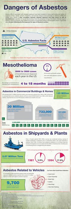 We know now that asbestos is responsible for many different health risks, including lung cancer, malignant mesothelioma, and asbestosis- a chronic and debilitating respiratory condition. We at the Mesothelioma Cancer Alliance are dedicated to providing not only the best and most comprehensive information for those diagnosed with mesothelioma, but also resources to prevent adverse asbestos exposure from occurring even today.