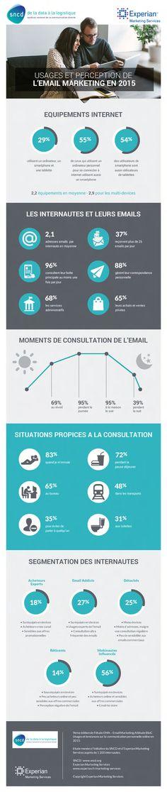 Infographie : les chiffres clés de l'emailing BtoC