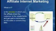 Affiliate Internet marketing is a clever way of marketing online that can get customers to come to you and also reward them.  his article can give you more information about what type of affiliate marketing would be best for your business. You will find that if you take the proper steps, you can expect great gains.