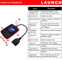 AUTO OBDII / EOBD Code Reader Launch Creader VI+ 100% Original + Free Online Update CReader 6 plus