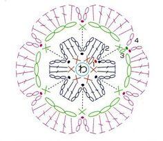 Crochet Diagram, Crochet Chart, Thread Crochet, Crochet Motif, Crochet Stitches, Knit Crochet, Crochet Circles, Crochet Squares, Crochet Flower Patterns