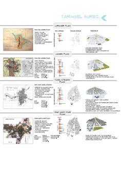Eski-Yeni Şehir Tarihsel Gelişimi Urban Analysis, Site Analysis, Urban Design Diagram, Site Plans, Urban Planning, Landscape Architecture, Kevin Lynch, Infographic, Presentation