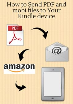 How to Send PDF and Mobi Files to Your Kindle device. If you ever purchased an e-book this is a great way to read it somewhere besides your computer! Books To Read, My Books, Fire Tablet, Teaching Technology, Sewing Basics, Amazon Kindle, Apps, Things To Know, Good To Know