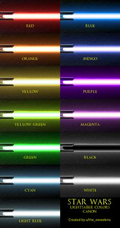 I wanted to compile a visual list of canon lightsaber colors - StarWars Simbolos Star Wars, Nave Star Wars, Star Wars Jokes, Star Wars Facts, Star Wars Ships, Star Wars Fan Art, Lightsaber Colors, Lightsaber Design, Jedi Lightsaber