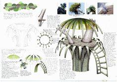 Art Sketchbook Ideas: Creative Examples to Inspire High School Students Architecture Portfolio Layout, Portfolio Design, Sketch Design, 3d Design, Textiles Y Moda, Industrial Design Sketch, Environmental Design, Art Plastique, Presentation Design