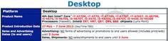 Intel: Le CPU Haswell non arriveranno prima di Giugno - InsideHardware.it