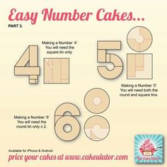 How to create easy number cakes no special tins required 2019 How to make number 4 5 and 6 shaped cakes The post How to create easy number cakes no special tins required 2019 appeared first on Birthday ideas. 6th Birthday Cakes, Diy Birthday, Special Birthday, Birthday Ideas, Hotwheels Birthday Cake, Spiderman Birthday Cake, Birthday Recipes, 50th Birthday Gifts, Princess Birthday