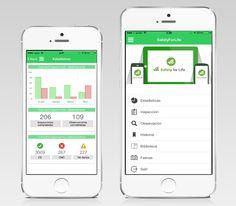 Safety for Life | El nuevo estándar de seguridad laboral #app #innovation #startup