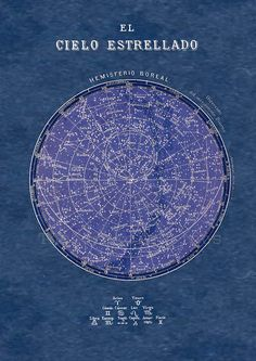 Celestial Chart Stars Northern Hemisphere by TheCuratorsPrints,