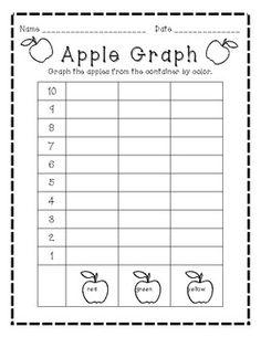 Apple Graph:  Graph by color.