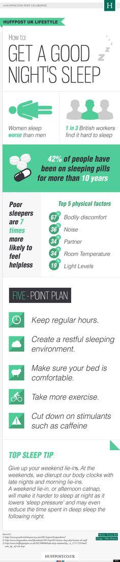 good sleep 45% been taking sleeping pills for 10 years +