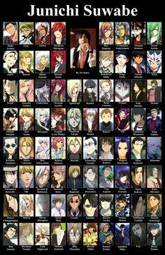 Junichi Suwabe Fairy tail Freed, Kuroko basket Aomine, Black butler Undertaker ,FMA Brotherhood Greed, Vampire knight Kain and many others!!