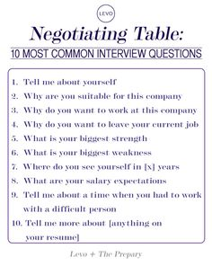 Interview questions on pinterest job interviews interview questions