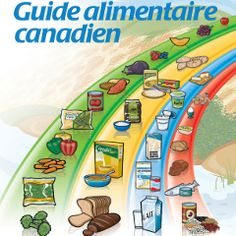 Guide alimentaire canadien : les jus de fruits pourraient être retirés | PsychoMédia