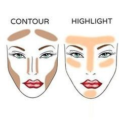 Contouring For Beginners, Makeup Tips For Beginners, Contouring And Highlighting, Face Contouring Makeup, Drugstore Contouring, Drugstore Makeup, Cheekbones Makeup, Contouring Guide, Eyeliner For Beginners